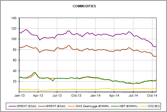 Mercados europeos de energía