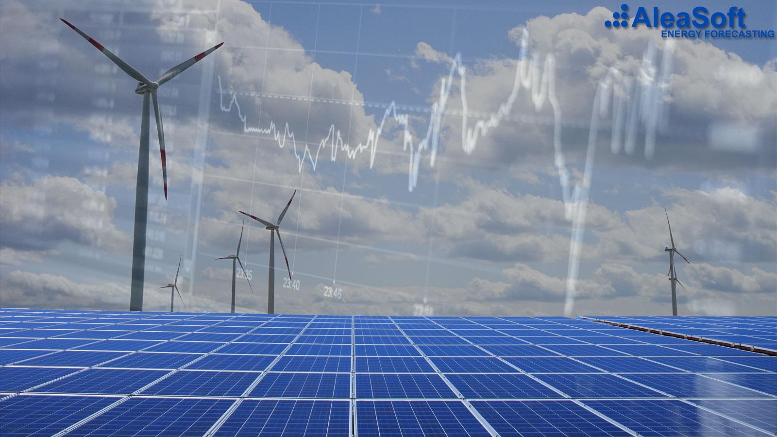 AleaSoft - Precios mercados eléctricos energia eólica