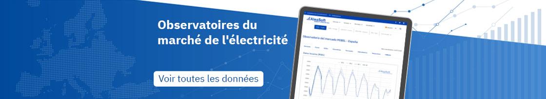 Observatorios de mercados eléctricos