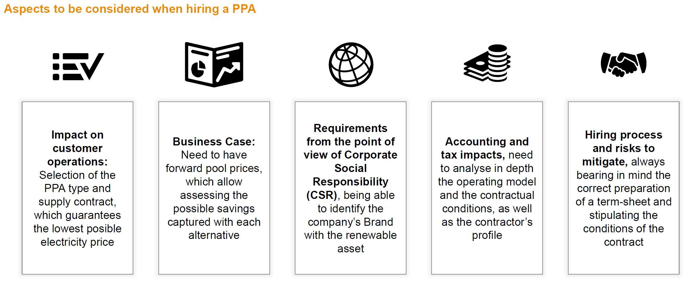 AleaSoft - PPA aspects
