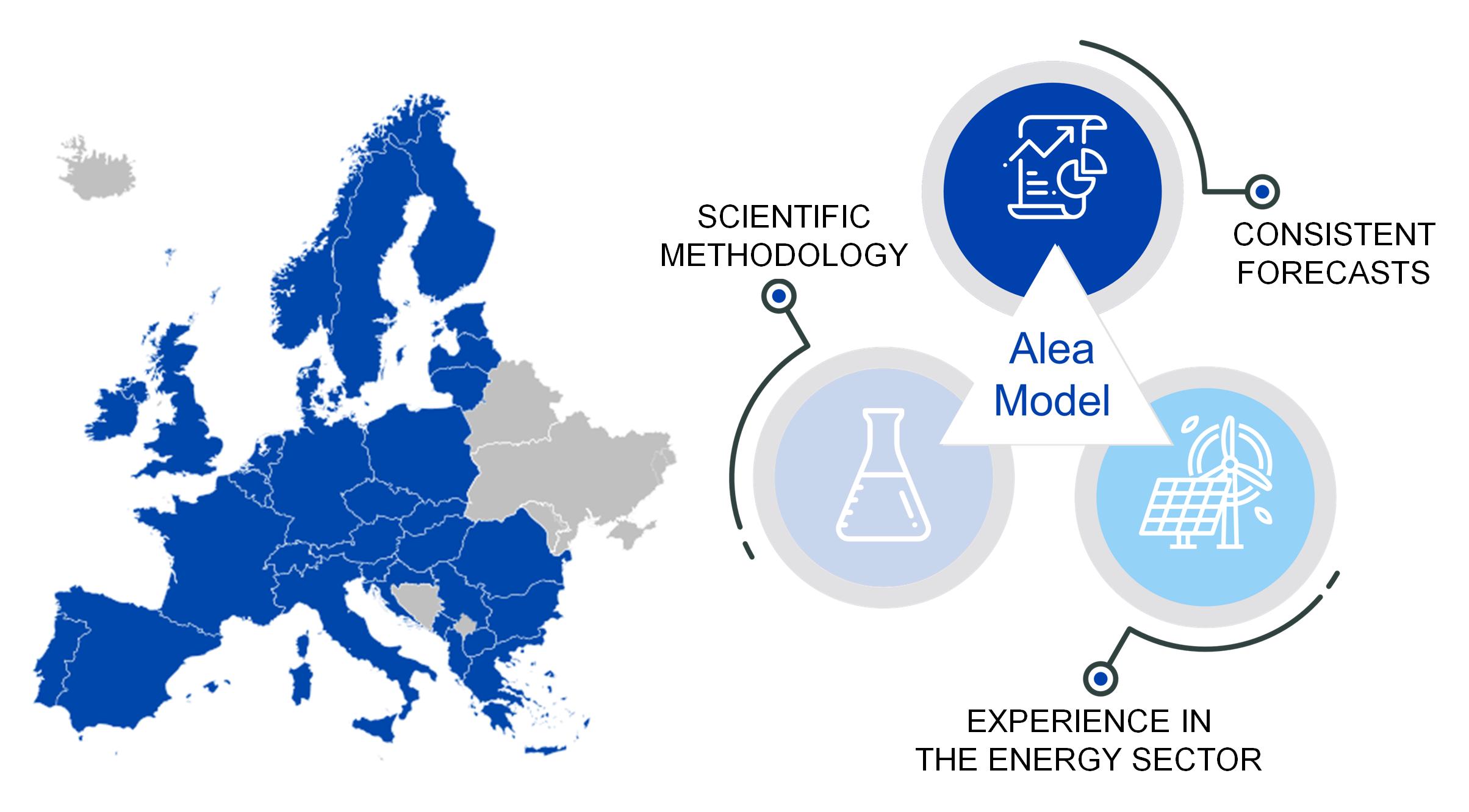 AleaSoft - AleaModel previsiones energia cientificas consistentes experiencia