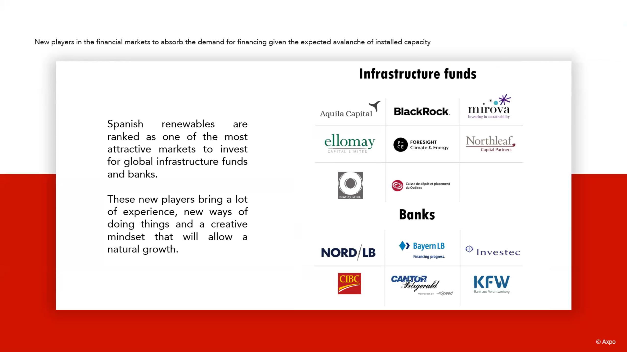 AleaSoft - Nuevos actores mercados financieros capacidad renovable